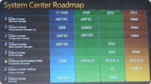 mms_2009_sc_roadmap_726fa835