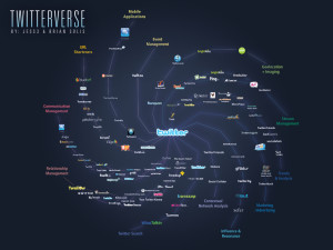 TwitterVerse by Brian Solis