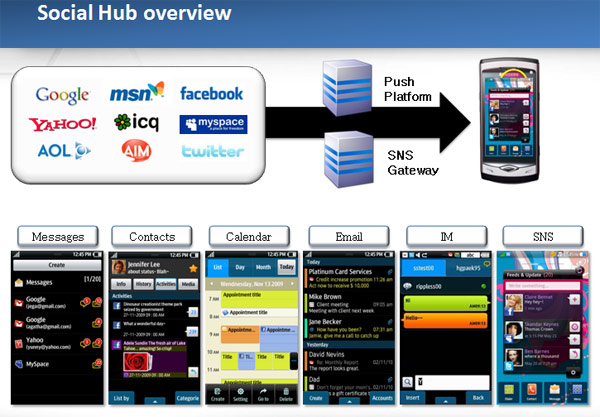 bada Social Hub - by Samsung