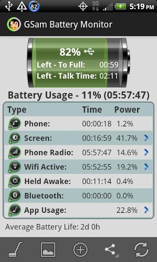 תמונה: אפליקציית GSam Battery Monitor