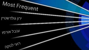 SplayScreenshot