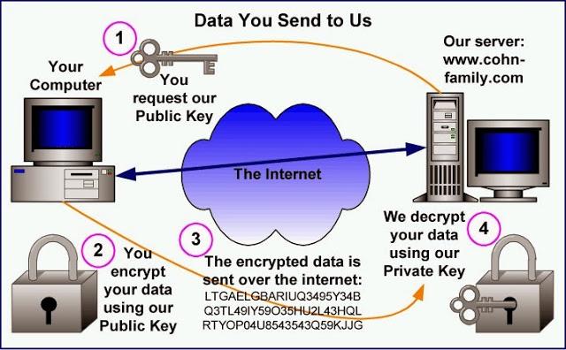 cert-rsa-encryption