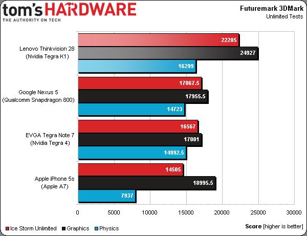 מקור: Tom's Hardware
