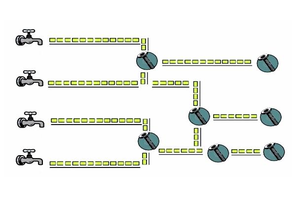 אילוסטרציה של טופולוגיה (פשוטה) ב-Storm. הקוביות הצהובות הם ה-tuples על ה-streams. בצד ימין יהיו ה-data sync, פעמים רבות יהיה זה cassandra, או בסיס נתונים דומה. מקור: ליאור בר-און