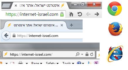 כיצד אתר מאובטח ב-SSL נראה בדפדפנים שונים. מקור: רן בר-זיק