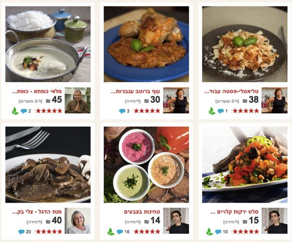 מה הטעם המועדף עליכם לשבוע הקרוב? מקור: צילום מסך