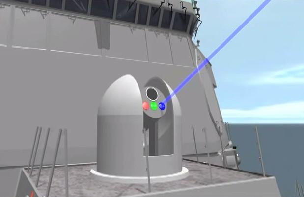 תותח לייזר בטכנולוגיה דומה שנמצא בשימוש הצי האמריקאי. מקור: צילום מסך