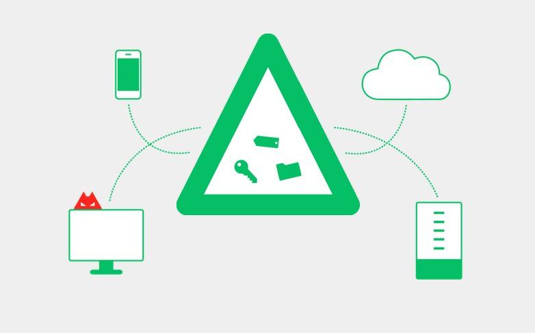 הגנה על הרשת הארגונית. מקור: Aorato
