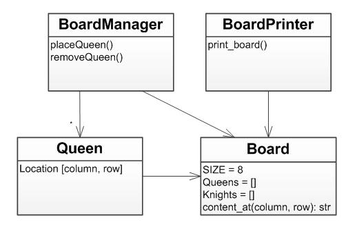 diagram 4 - arch 1