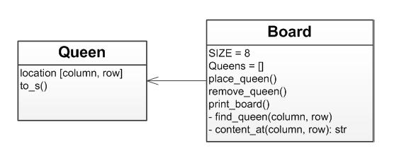 diagram 5 - arch 2