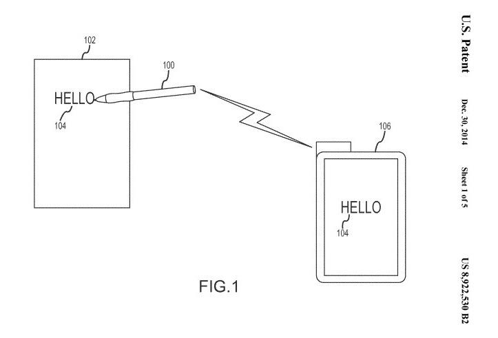 כתיבה בתלת מימד? צילום מסך מתוך מאגר United States Patent and Trademark Office. מקור: גיקטיים