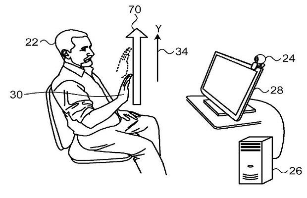 apple-gesture-controls-1