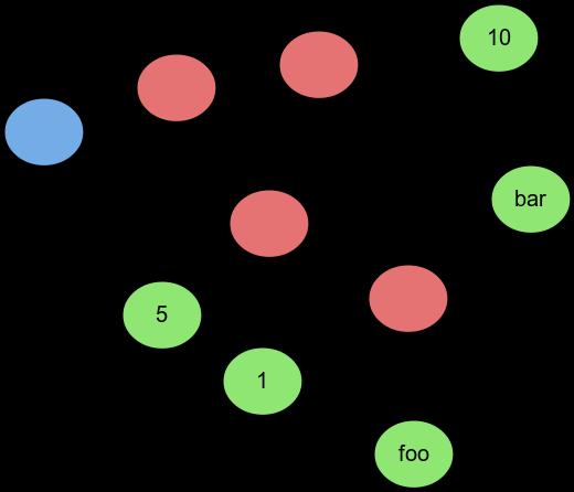 image_graph_2