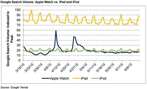 diagram-apple-watch