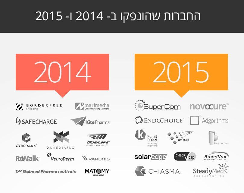 Geektime_companies_logos