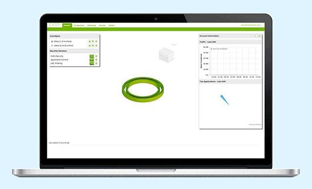 מתוך ממשק השליטה של CATO Networks, הבייבי החדש של קרמר. מקור: צילום מסך