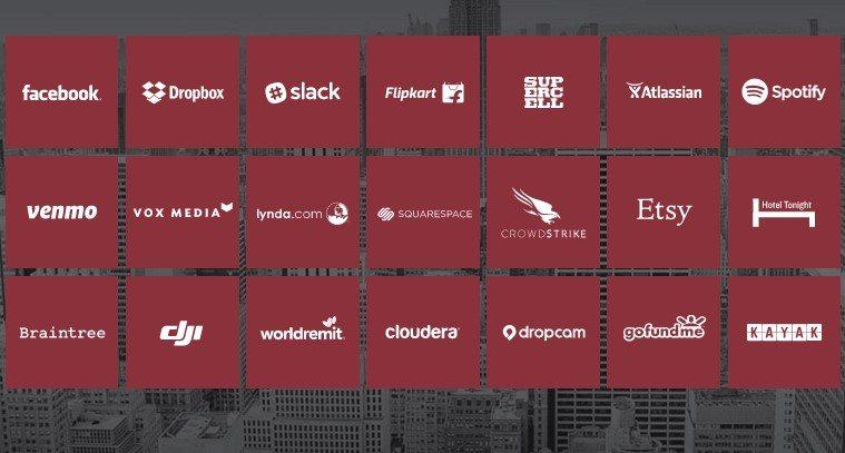 כמה מהחברות בהן השקיעה Accel. מקור: Accel