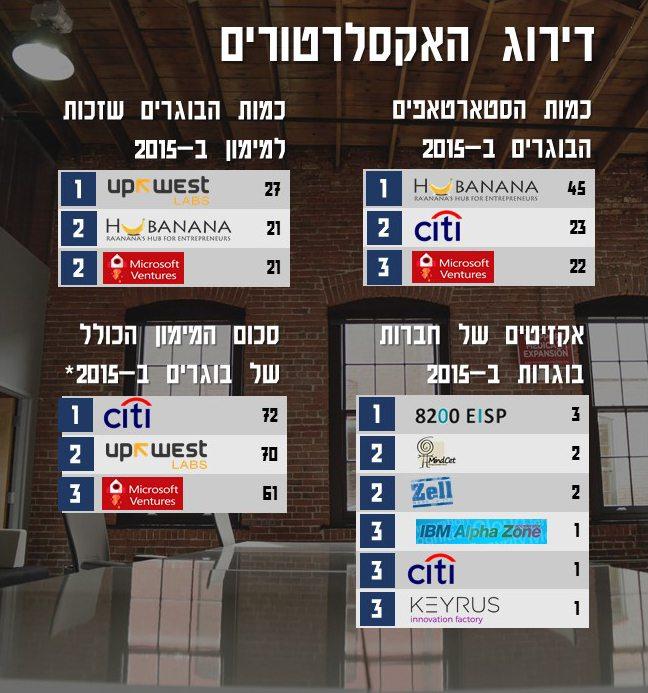 Infographics3-3