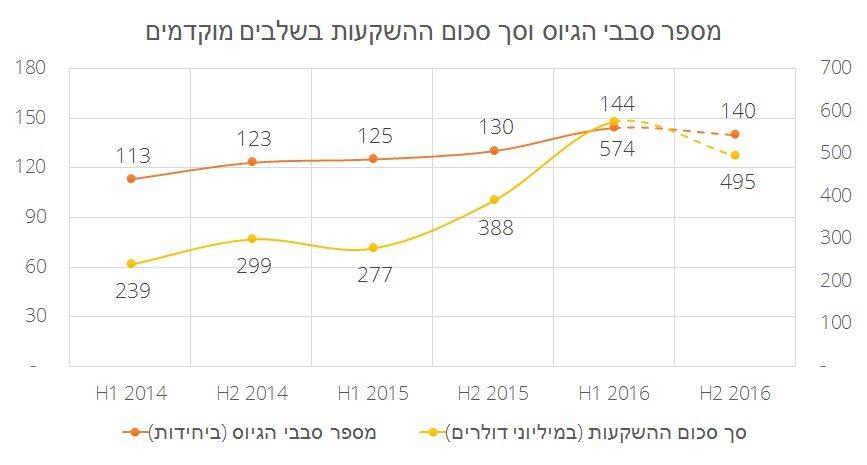 Graph2-2