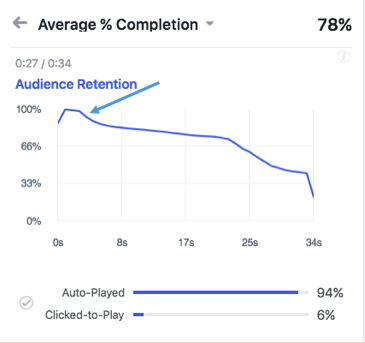 audience retention