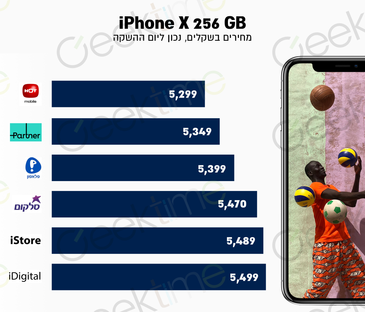 iphone x prices in israel 256gb