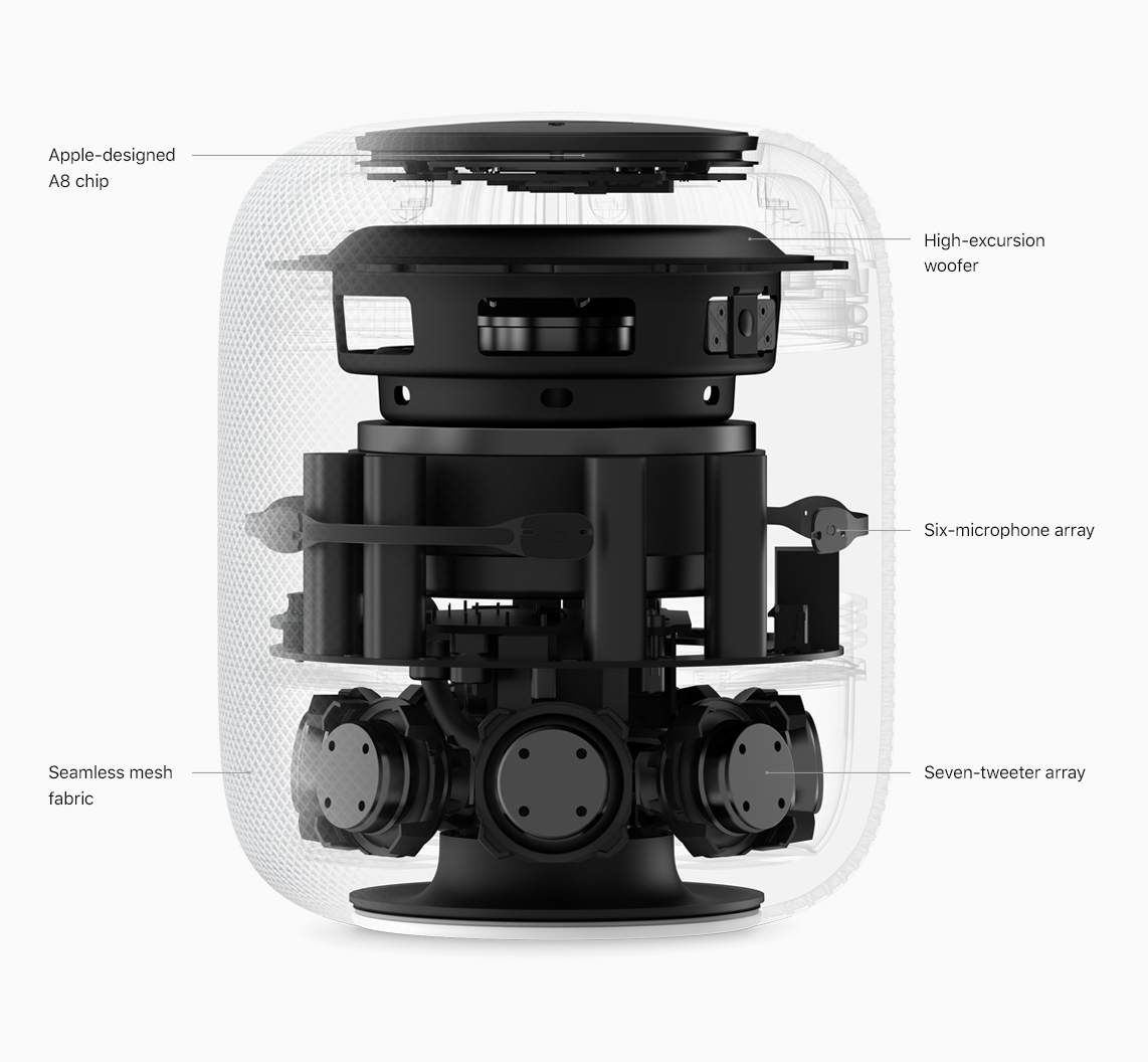 HomePod-Availability_internal-parts