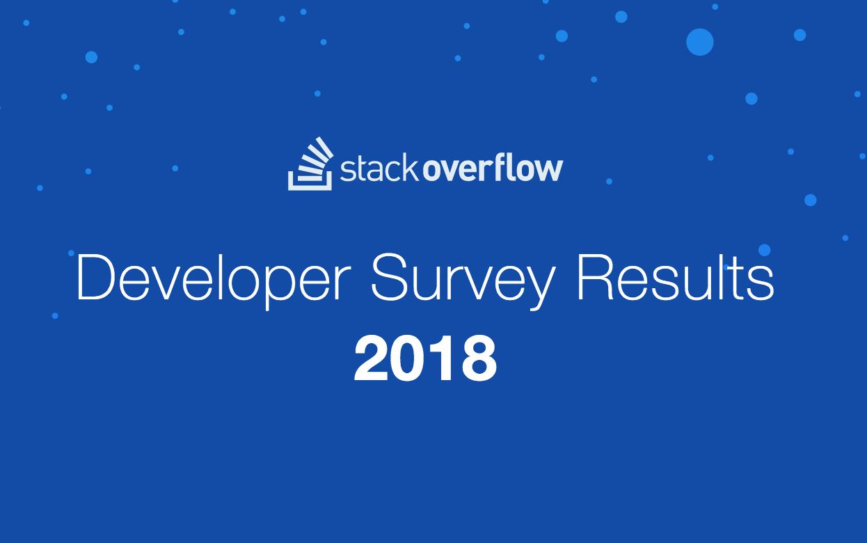 מקור: Stack Overflow